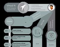 WEB interaction resume_vinodnskandha