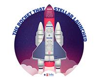 Stellar Rocket