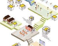 Detroit Equitable Mobility 2030 - Scenario Design