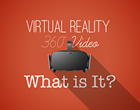 Virtual Reality '360 Video' - What Is It?