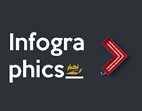 """Ifographics """" SaudiNews """""""
