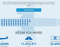 Make-A-Wish Supporters Donate Airline Miles