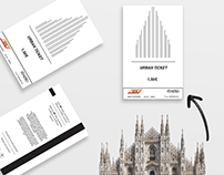 ATM Milano - Public Transportation Ticket ReDesign.