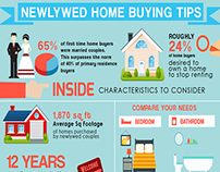 Infographic Design - Real Estate