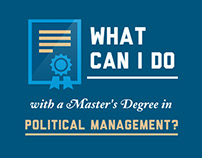 Political Management Degree_Infographic