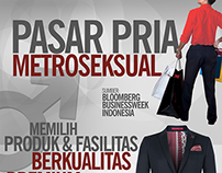 Pasar Pria Metroseksual (Infographic)