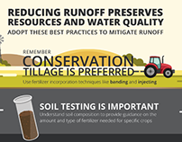 Infographic - Based on OSU & USDA Research