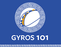 Gyros Infographic