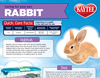 Kaytee: Small Animal Care Sheets