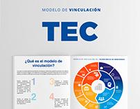 Folleto Modelo de Vinculación TEC