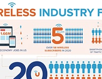 Wireless Industry Facts