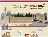 انفوجرافيك مدينة القدس