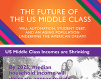 Infographic: The Future of the U.S. Middle Class