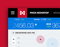 Moscow Exchange Dashboard