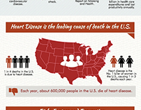 Love Your Heart Infographic - American Heart Month