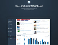 Sales Enablement Dashboard