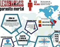 Leismaniasis parasito mortal