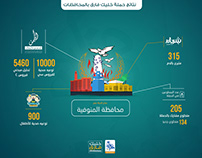 خليك فارق - النتائج النهائية - Social media campaign