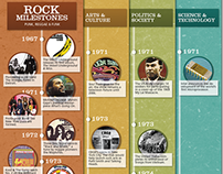 Berklee Rock History Timelines - Instructional Design