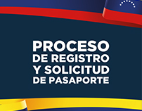 Infography Venezuelan Passport Process