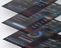 Mini Case – Enterprise Features: iOS9 Widgets