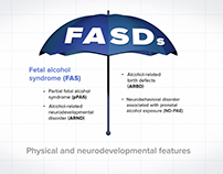 Diagonstic Overview of FASD