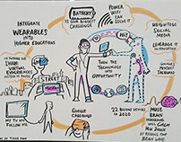 Digital Education Conference in Kuala Lumpur, Malaysia