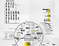 """Cartografía """"Democracia"""""""