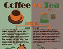 Infographic: Coffee vs Tea