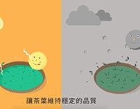 [動畫]農業產學合作計畫