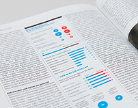Manager Magazine – Infographics
