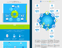 INFOGRAPHIC WORKS