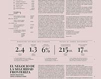 Editorial Design/ FADU UBA
