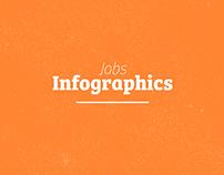 Jobs Infographics