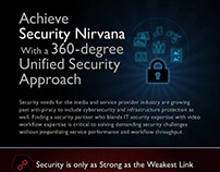 Cisco Security Nirvana Infographic