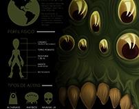 ALIENS - Infografía