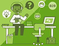 Teamleader job offers