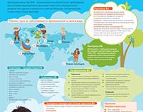 Информативный постер об астме у детей