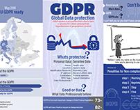 Infographic GDPR