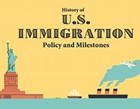 U.S. Immigration History