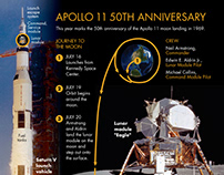 Apollo 11 50th Anniversary moon landing (infographic)
