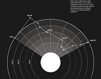 Infographic : Voyage au centre de la Terre