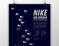 NIKE Air Jordan Diagram