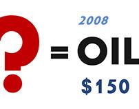Oil vs. ?