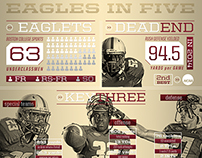 """""""Eagles in Five"""" - Boston College Football"""