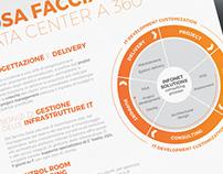 Infonet - Company Profile