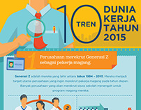 Career Trend infographic (indonesian)