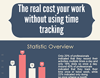 Real Cost Of Your Work Without Using Time Tracking