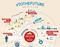 INFOGRAPHIC #ToTheFuture