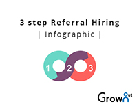 Referral Hiring   Infographics